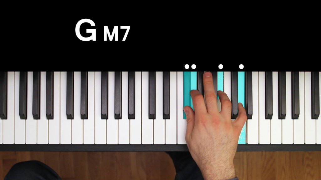 Gm7 Joeraciti